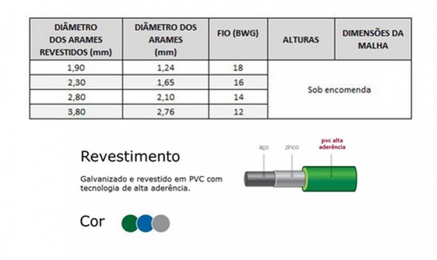 O Alambrado Belgo Plastic® é revestido em PVC com tecnologia de alta aderência, o que lhe confere um excelente desempenho em regiões litorâneas.
