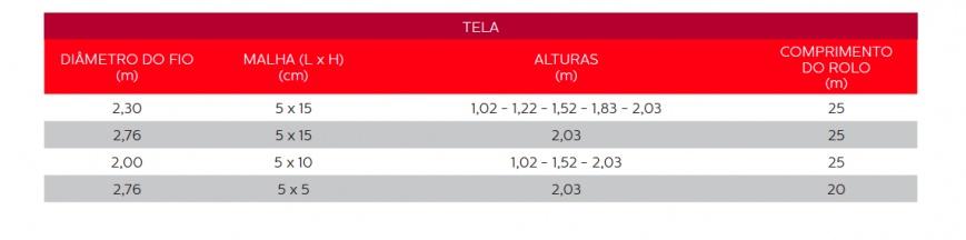 """A Tela Belgo Practica® é eletrosoldada e passa por um processo de galvanização pesada. Suas malhas possuem pequenas curvaturas, denominadas """"crimpagens"""" que permitem o ajuste de tensão dos fios, garantindo um cercamento uniformemente tensionado."""